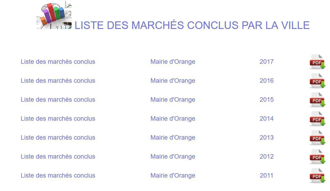 Listing des marchés publics 2017 publié après le 28 mars 2018