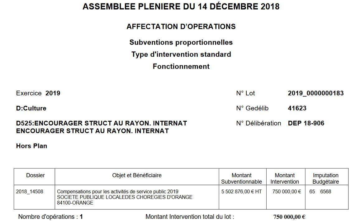 Lettre ouverte au maire: Question du million de Francs de subventions aux Chorégies.