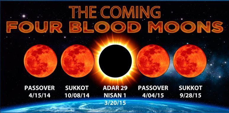 Tétrade lunaire : La 4e et dernière lune de sang le 28 septembre 2015