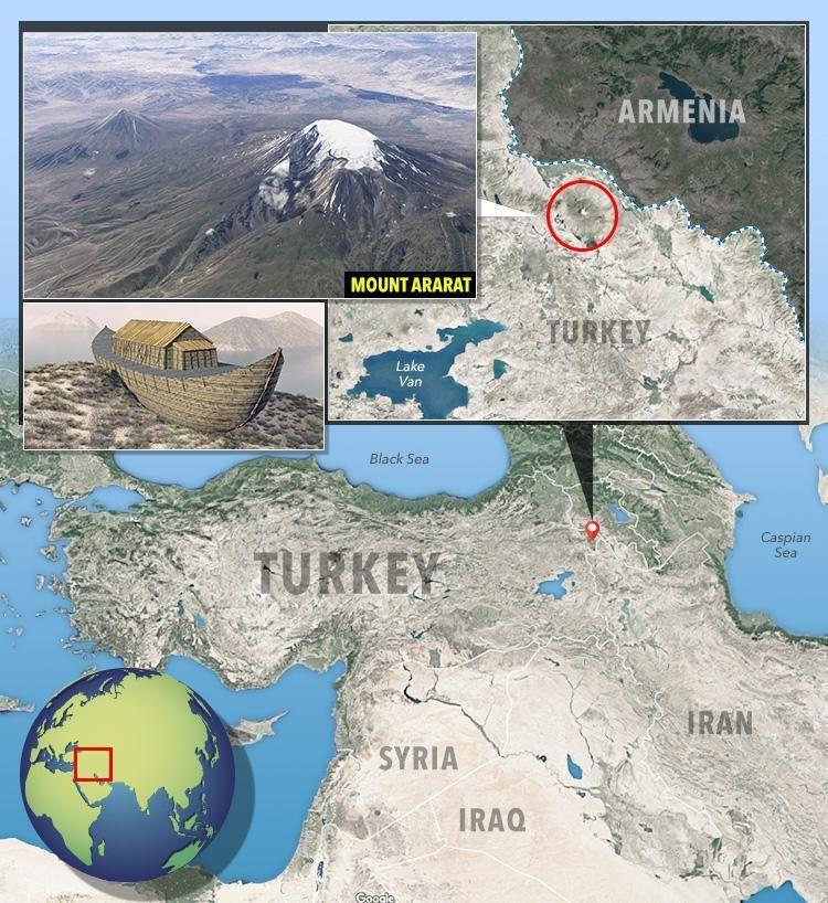 Objets bibliques retrouvés ? : Arche de Noé
