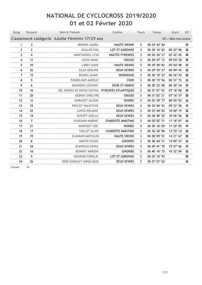 RÉSULTATS  du Championnat National Cyclo-Cross Ufolep 1 et 2 fevrier 2020 a ST JEAN D'ANGELY