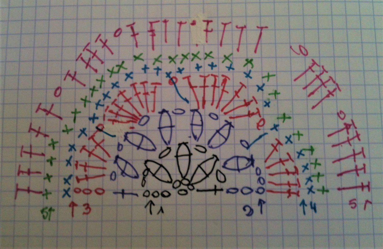 grille hexagone et demi-hexagone African flower