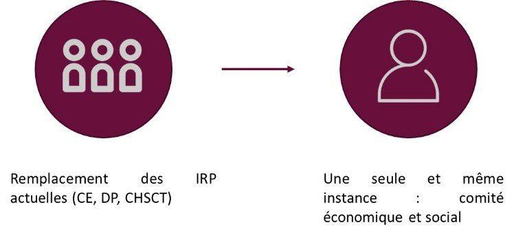 Cse Comite Social Et Economique Cqfs Fo Retail Distribution