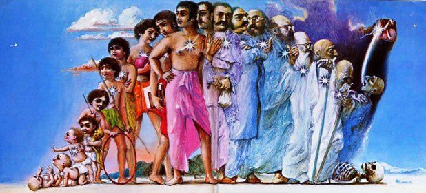 Réincarnation, Krishna dans la Bhagavad-gita instruit Arjuna sur l'âme