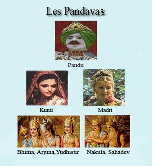 Les deux femmes de Pandu : Kunti et Madri