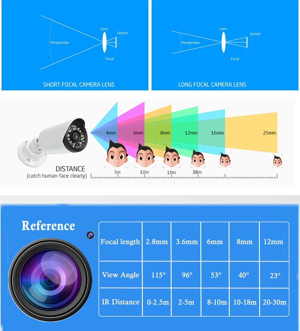 Caméra extérieure motorisée Bakeey 1080p à 4 led blanches et 4 infrarouges
