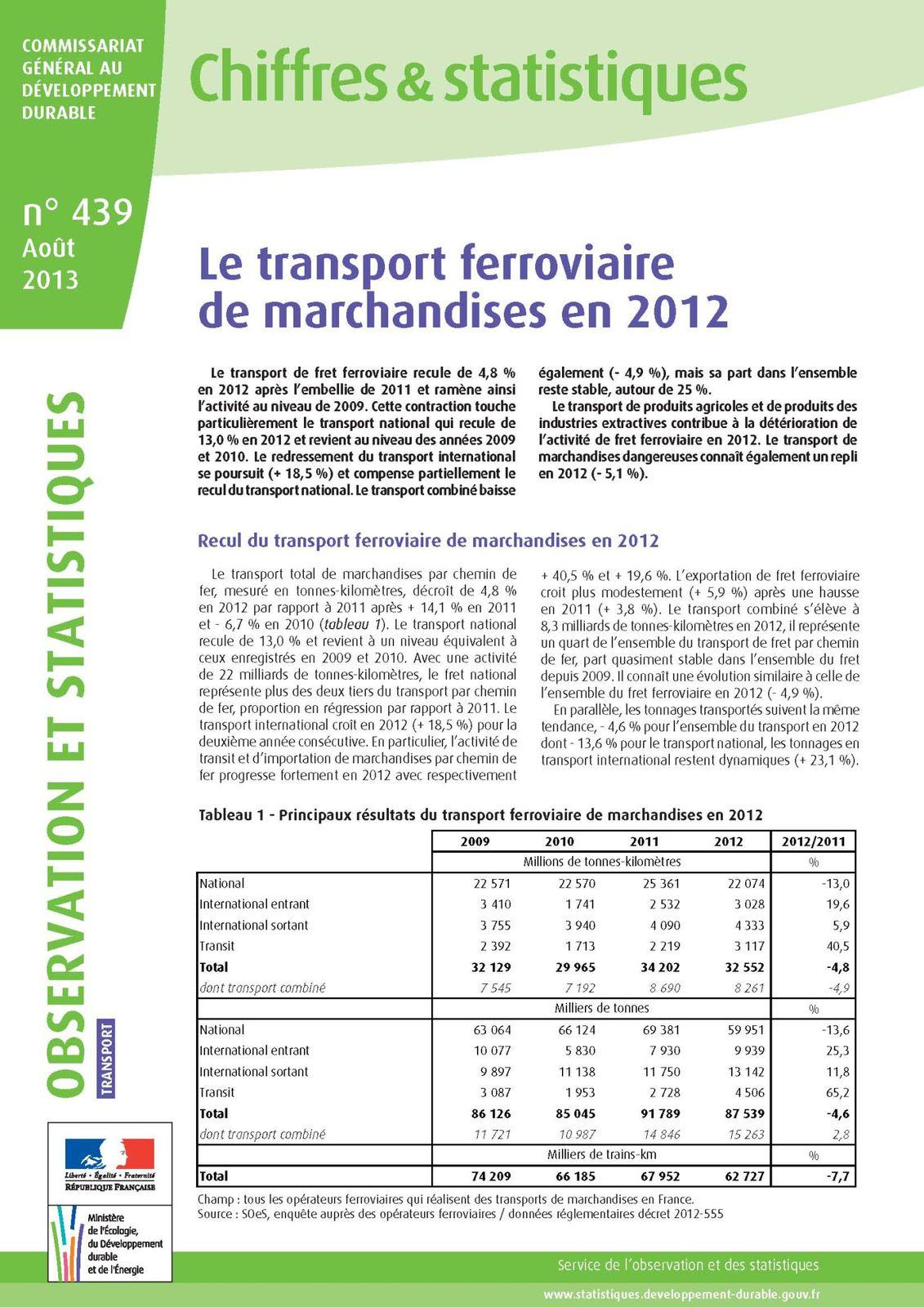 Le transport ferroviaire de marchandises en 2012