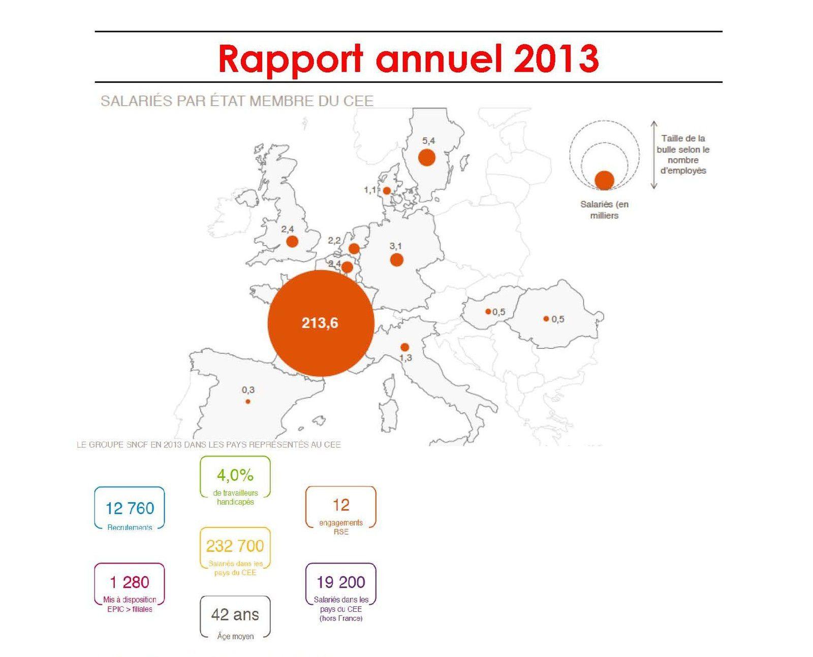 Informations du Comité d'Entreprise Européen SNCF