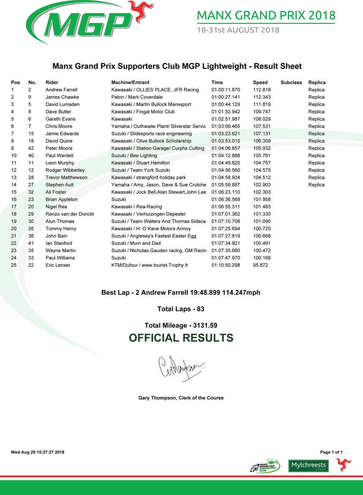 Manx GP lightweight race