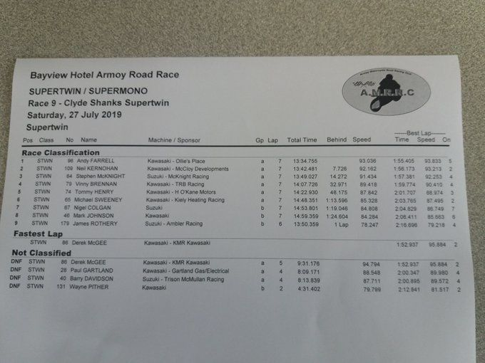 Michael Dunlop king of Armoy Road race