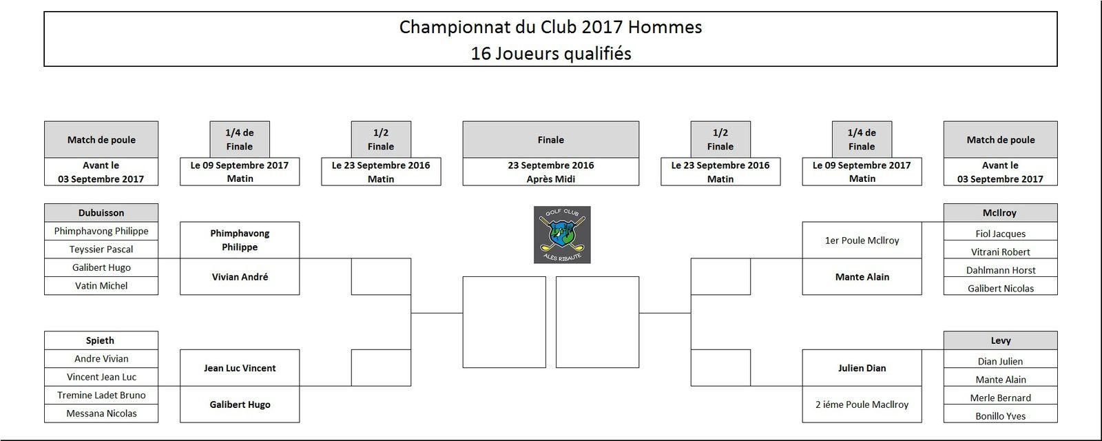 Championnat du Club 2017
