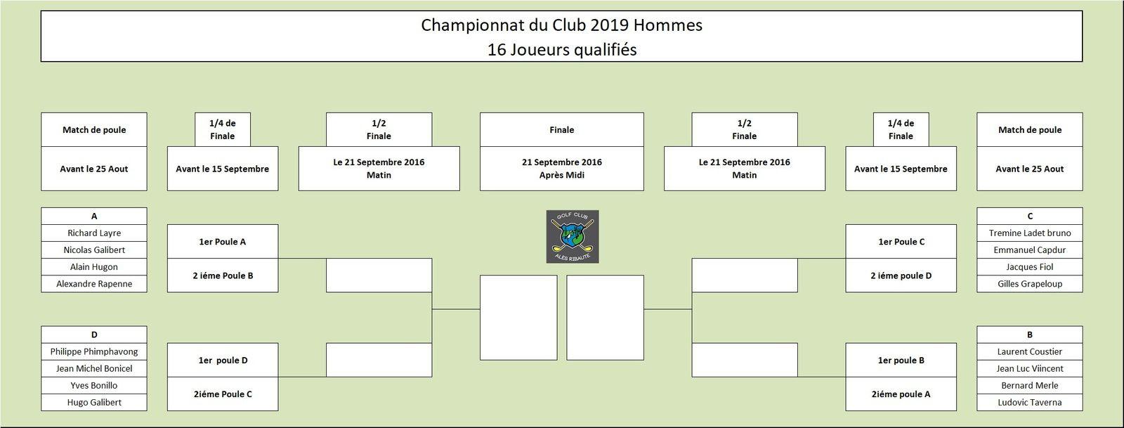 TABLEAUX CHAMPIONNAT DU CLUB HOMMES 2019