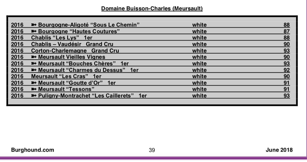 Les blancs du millésime 2016 de Buisson-Charles notés  par Allen Meadows