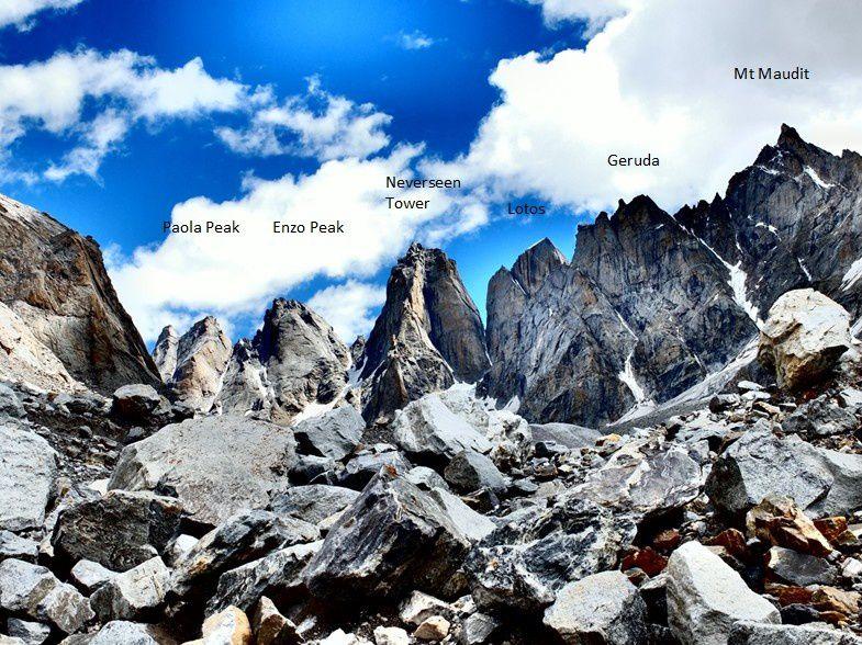 Les sommets de la rive gauche du Chodong