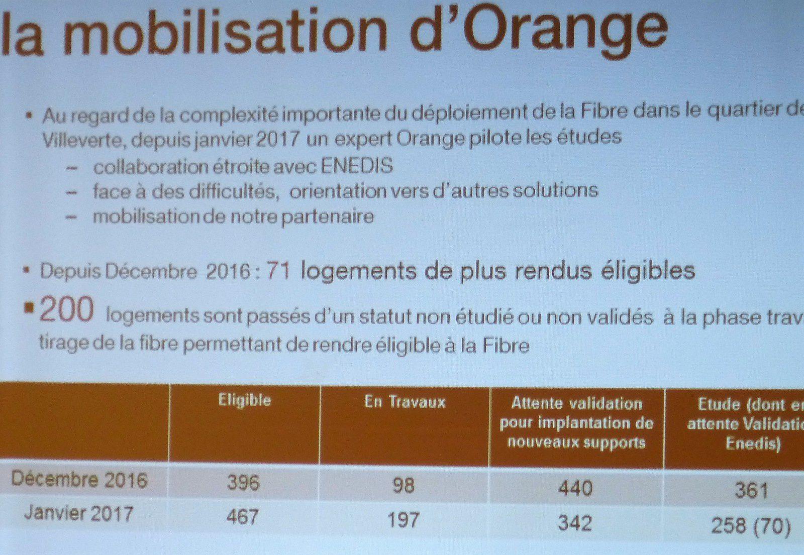 """Merci à Orange d'être venu """"affronter"""" notre assemblée, et aux élus de leurs présence active régulière"""