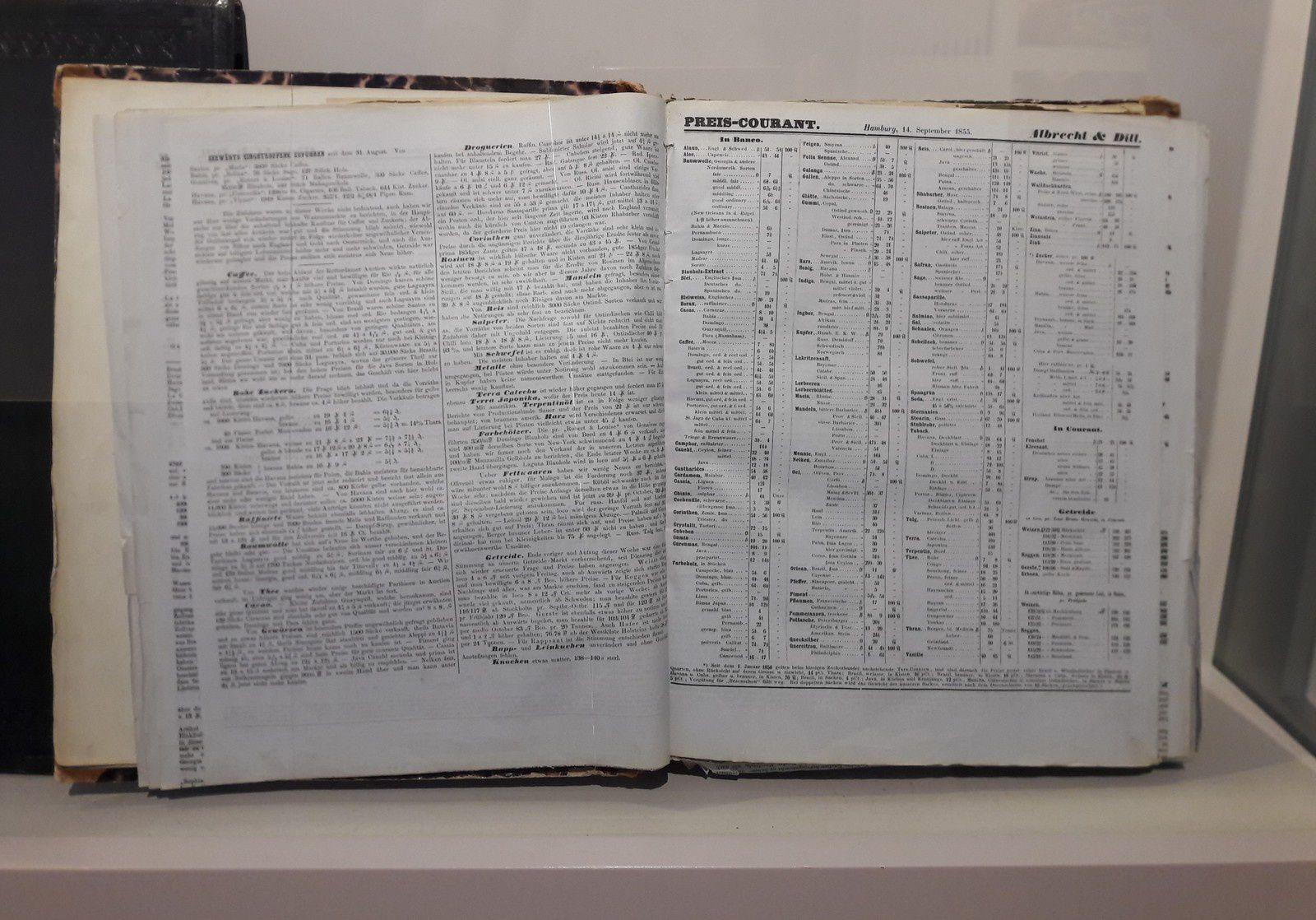 Rapports de divers marchés 1855 -1909