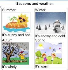 Days, Months, Dates, Seasons, and weather