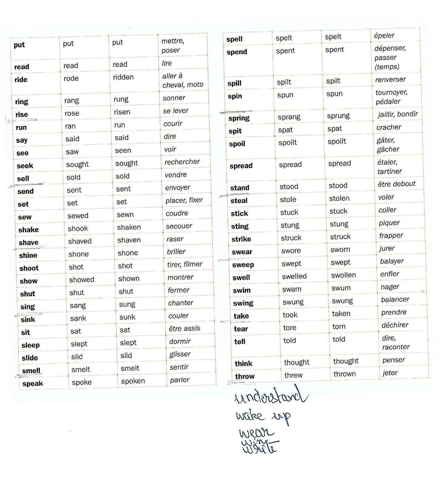 Irregular Verbs Mrs Mousset