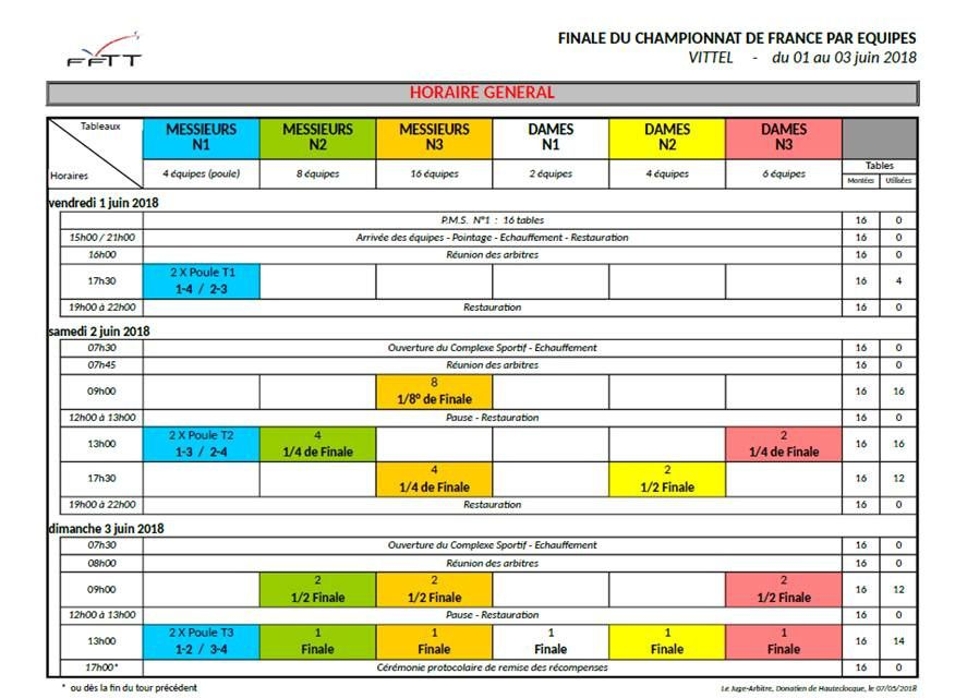 Le planning des play off
