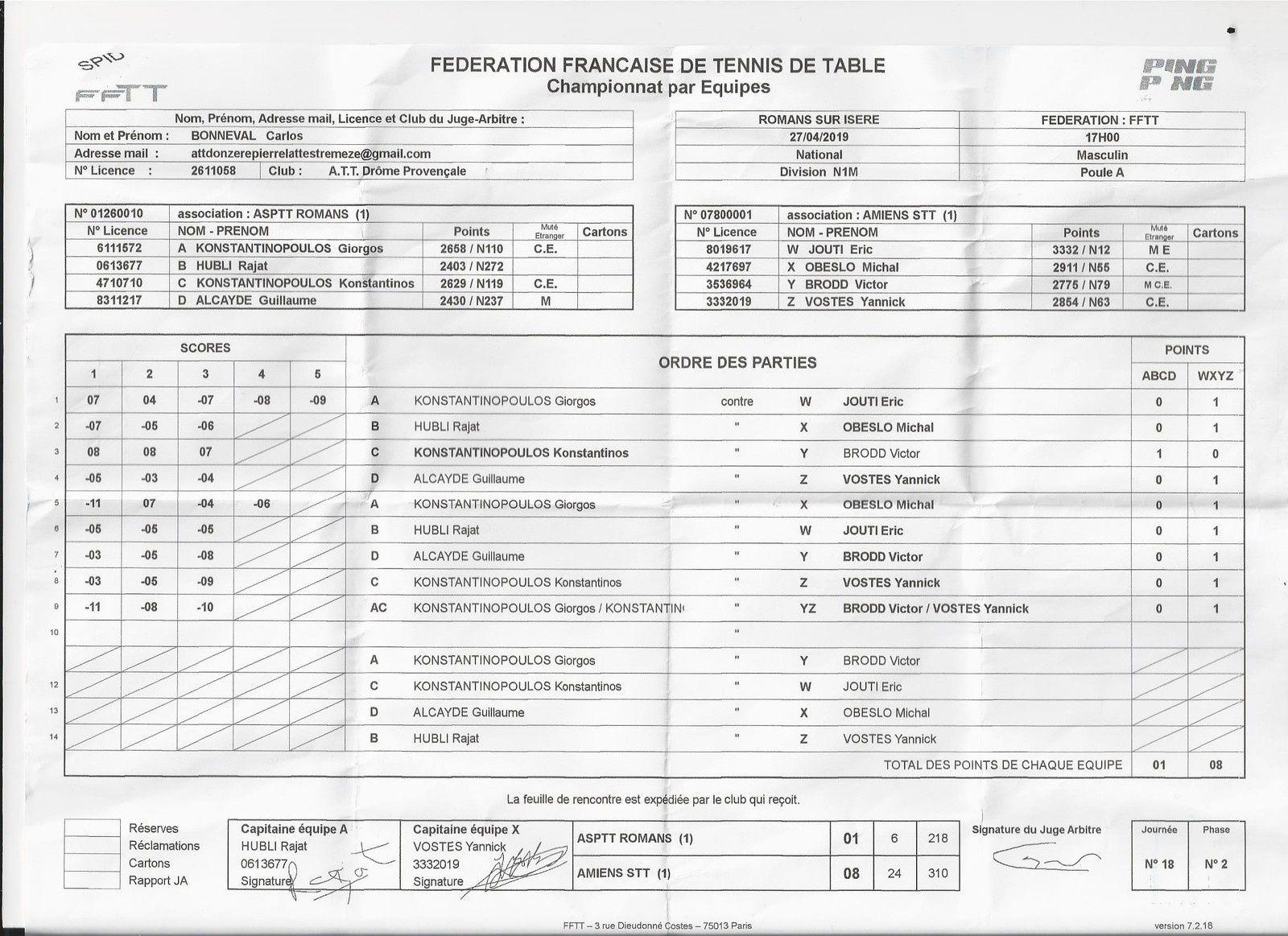 ROMANS SUR ISERE vs AMIENS SPORT TENNIS DE TABLE 1/8: la feuille de match J13 de la seconde phase 2018/2019, Nationale 1 Poule A