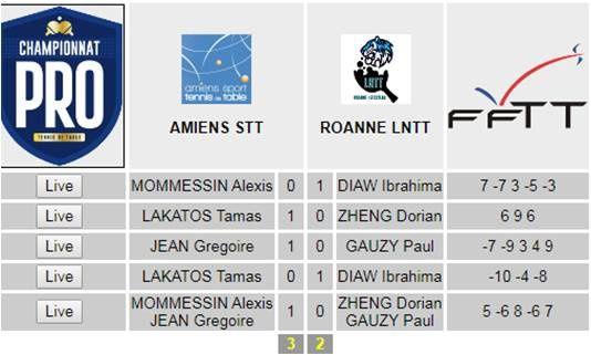 ProB, J2: AMIENS vs ROANNE (3/2). Le dimanche 22 septembre 2019
