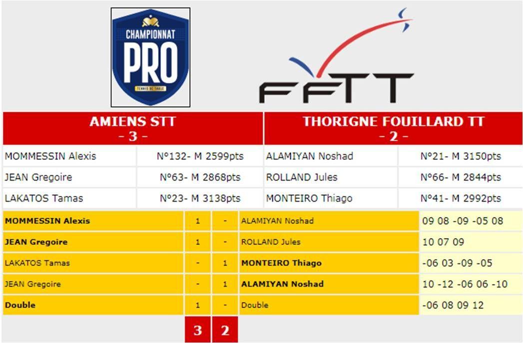 ProB J3: AMIENS SPORT TENNIS DE TABLE vs THORIGNE (3/2). Le samedi 28 septembre 2019
