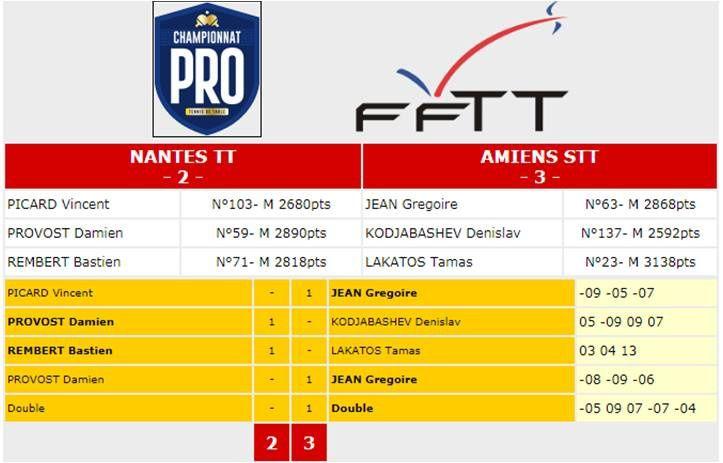 ProB J4: NANTES vs AMIENS SPORT TENNIS DE TABLE: 2/3. Le mardi 22 octobre 2019