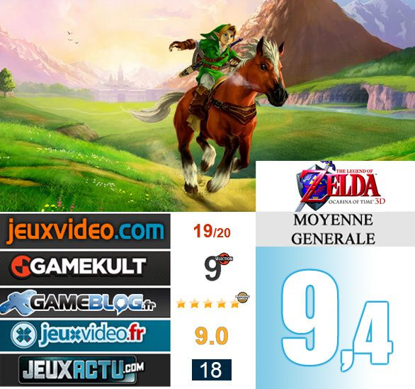 [Revue de test] THE LEGEND OF ZELDA, Ocarina of Time 3D