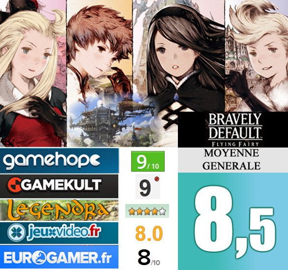 [Revue de test] BRAVELY DEFAULT