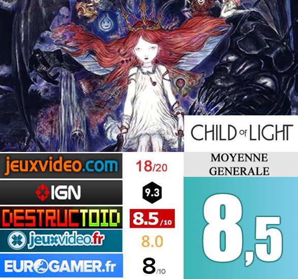 [Revue de test] CHILD OF LIGHT [Test express]