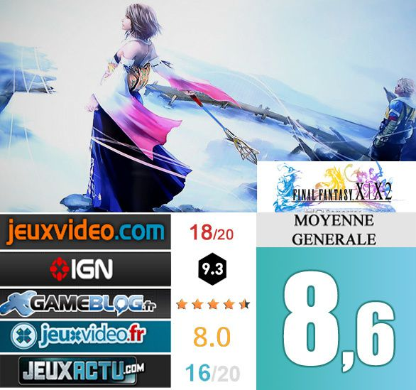 [Revue de test] FINAL FANTASY X/X-2 HD Remaster