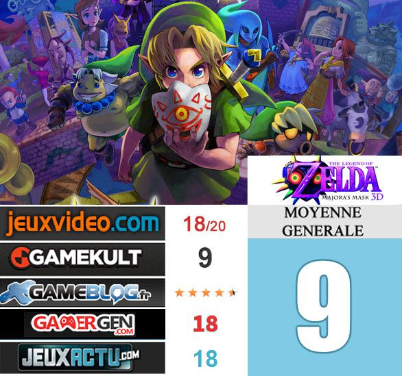 [Revue de test] THE LEGEND OF ZELDA, Majora's Mask 3D