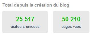 Plus de 50 000 pages lues, thanks everybody.