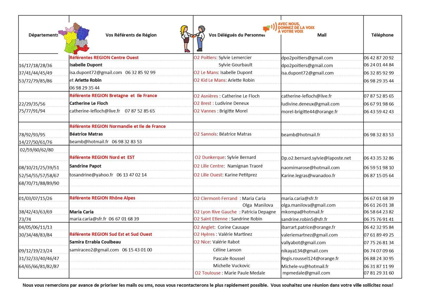 Information CFDT Novembre 2016
