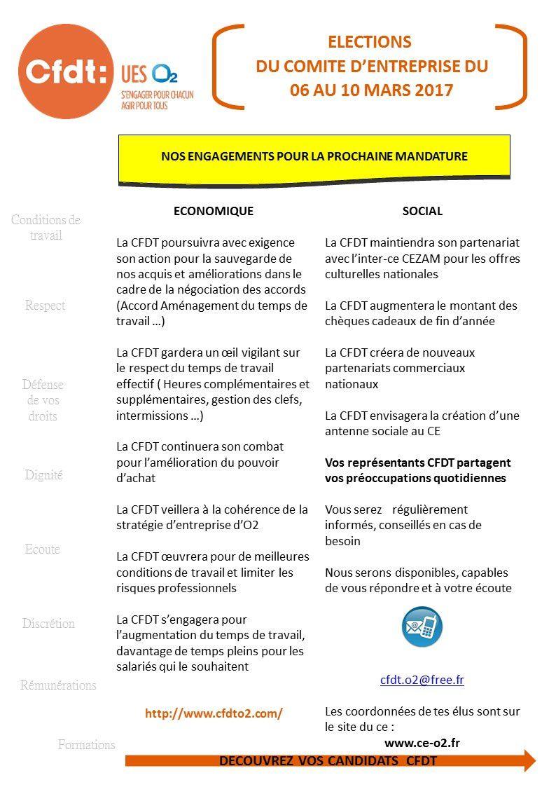 liste des candidats CFDT pour le CE UES O2