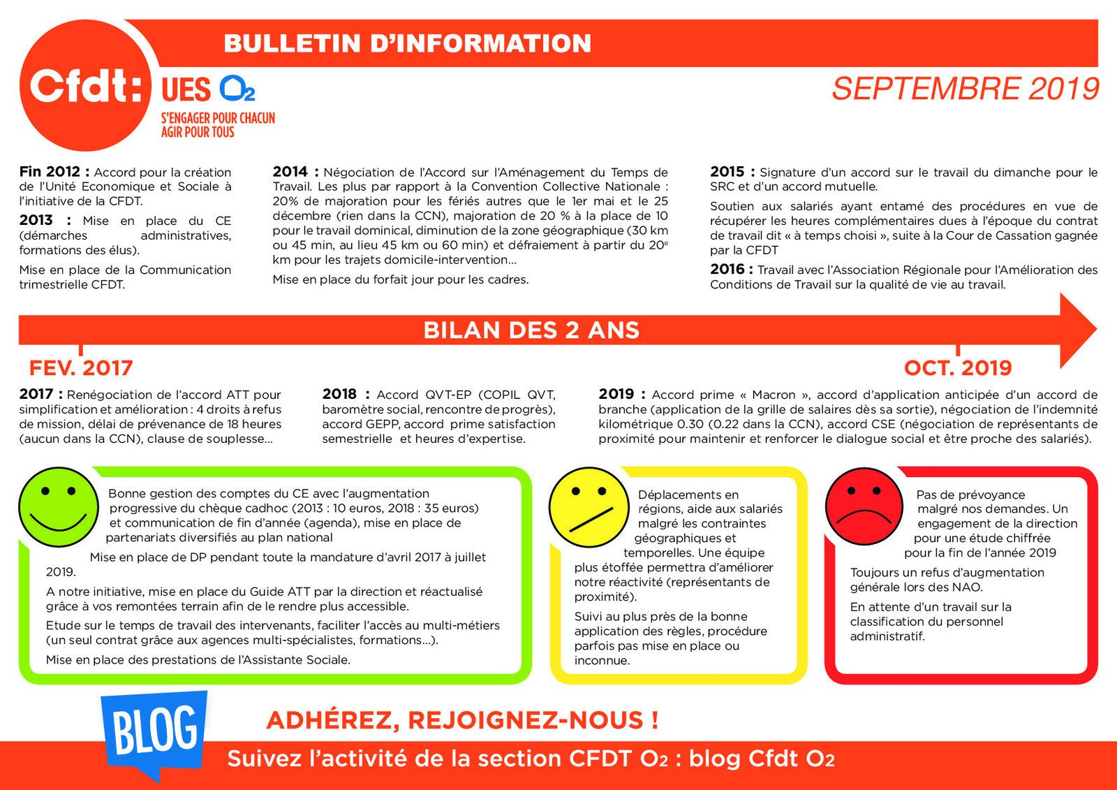 Information CFDT septembre 2019
