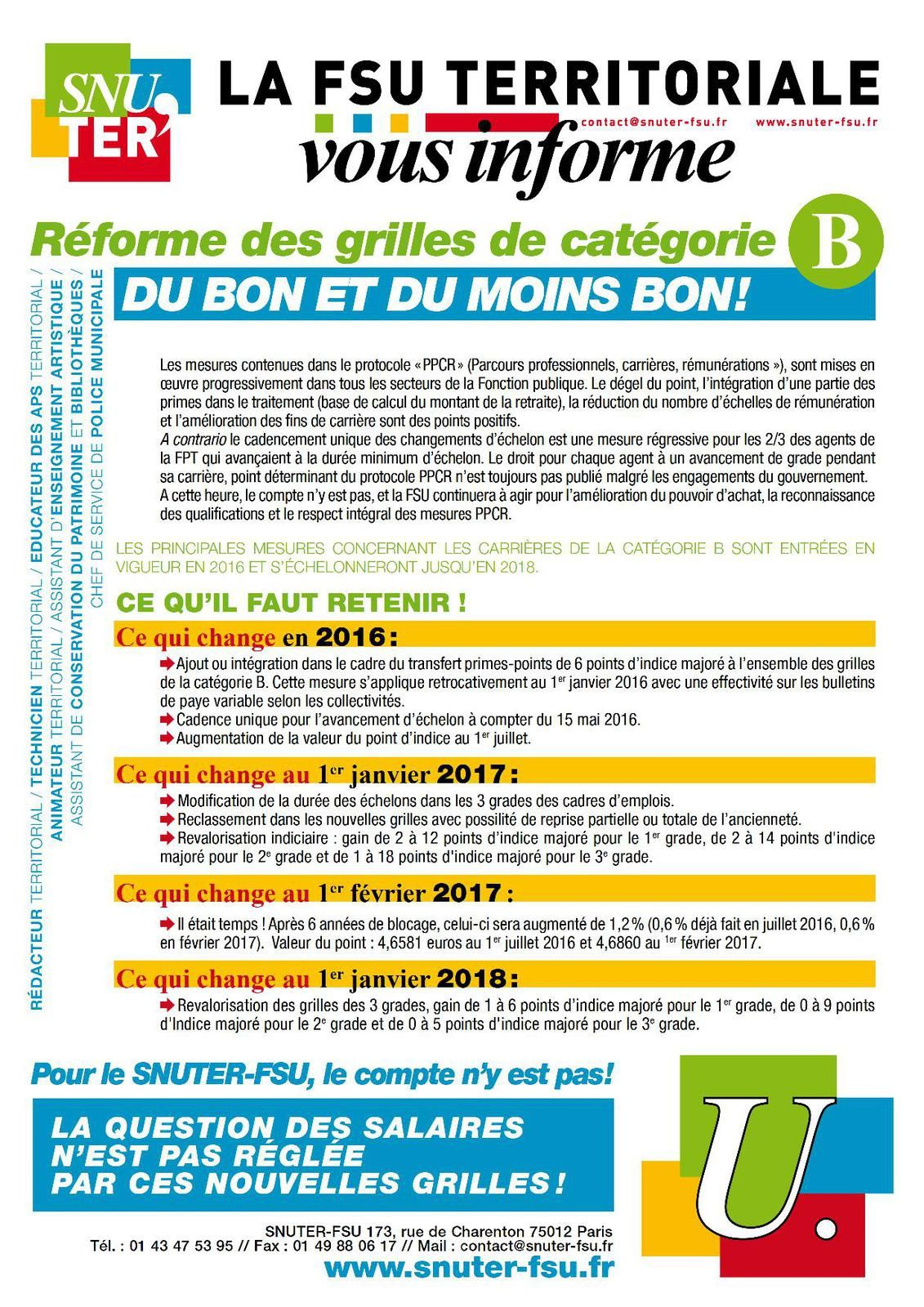 Ppcr 2016 categorie b ppcr r 233 forme cat 233 gorie b inter 87 fsu section du conseil - Grille indiciaire categorie b ...