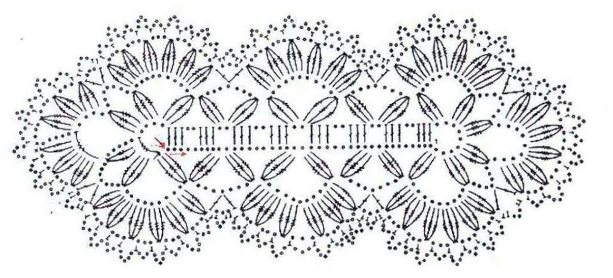 Headbands aux jolis motifs dentelle , avec leurs grilles gratuites !