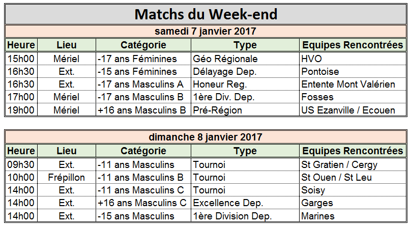Week-end du 07 / 08 Janvier 2017
