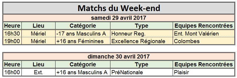 Week-end du 29 / 30 Avril 2017