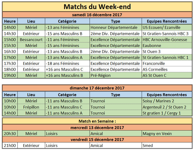 Week-end du 16 / 17 Décembre 2017