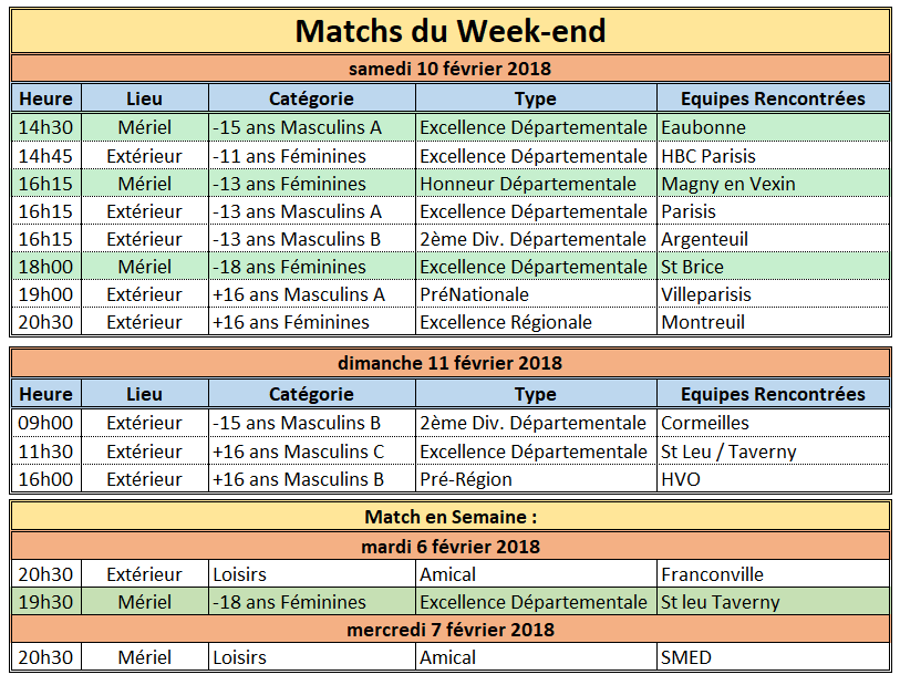 Match du Week-end 10 / 11 Février 2018