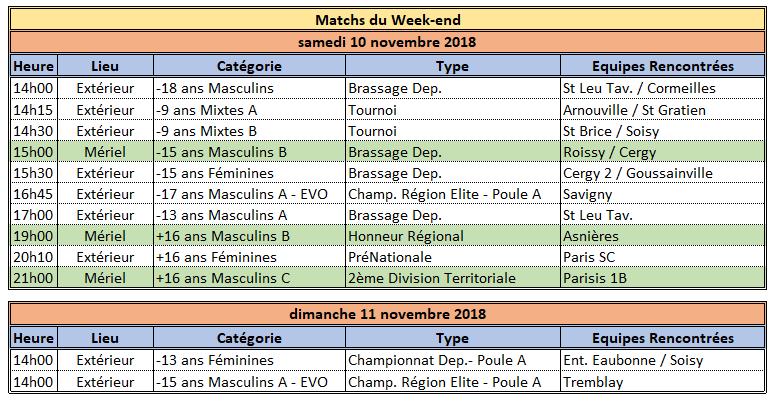 Week-End du 10 / 11 Novembre 2018