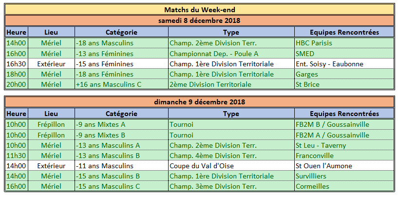 Week-end du 7 / 8 décembre 2018