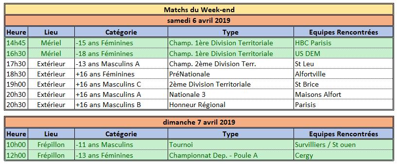 Week-end du 6 / 7 Avril 2019