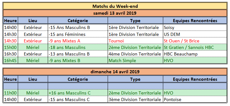 Week-end du 13 / 14 Avril 2019