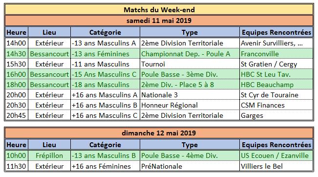 Week-end du 11/12 Mai 2019