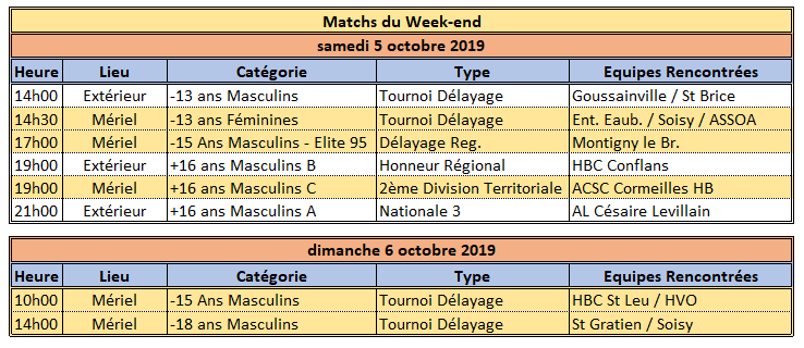 Week-end du 5 / 6 Octobre 2019