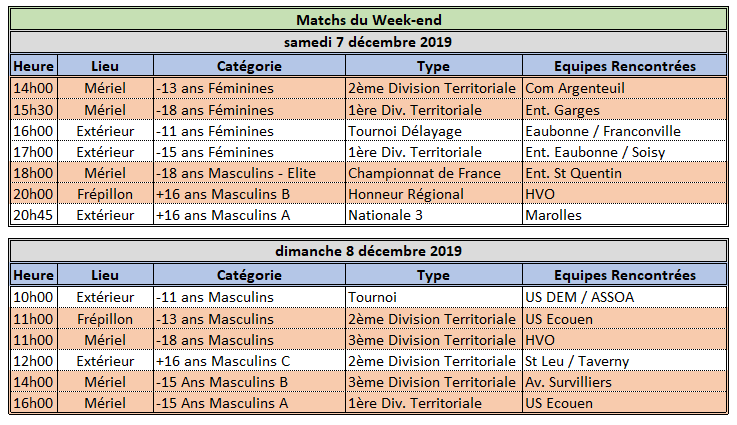 Week-end du 7 / 8 Décembre 2019