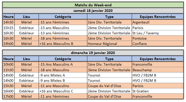 Week-End du 18 / 19 Janvier 2020